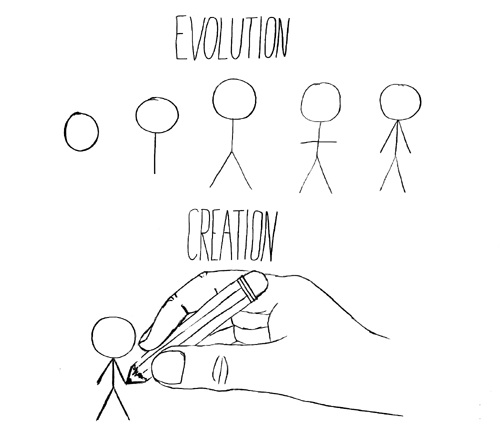 evolution theory vs creation worldview essay What's the difference between creation, evolution evolution we have the atomic theory of atoms without needing to preface it with atheistic.