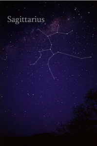 The constellation Sagittarius as it appears to the naked eye. Wikipedia.com http://en.wikipedia.org/wiki/File:SagittariusCC.jpg